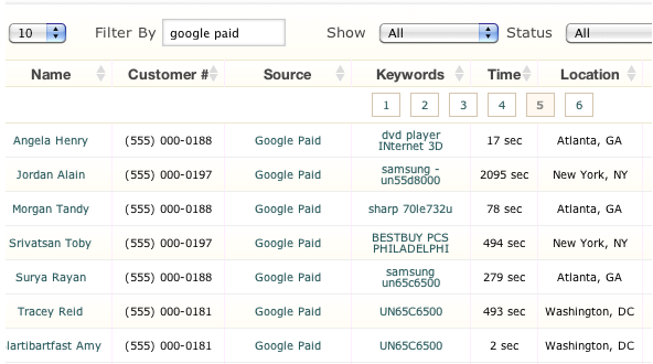 keyword level call tracking