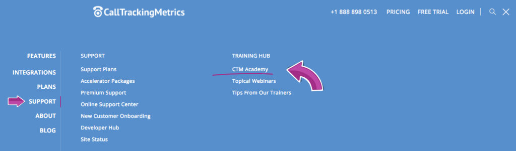 CTM Academy from CallTrackingMetrics