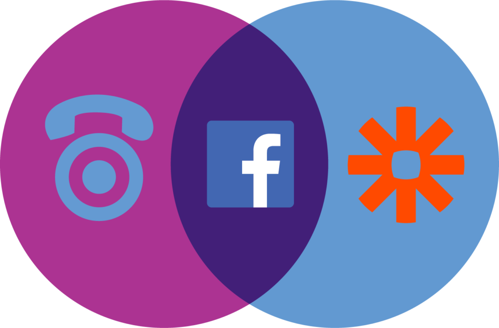Facebook, Zapier, and CallTrackingMetrics