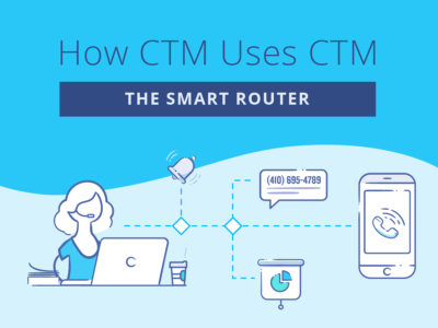 How CTM Uses CTM: The Smart Router