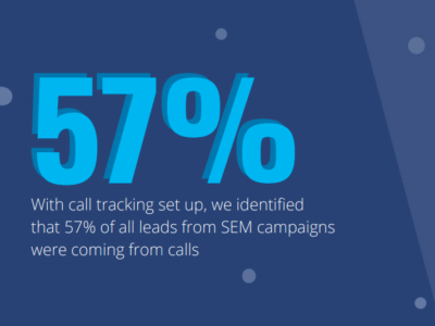 Watch: How to Use Call Tracking to Deliver Marketing and Sales Value