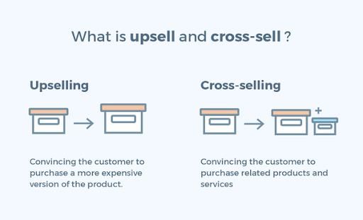 Upselling vs Cross-Selling